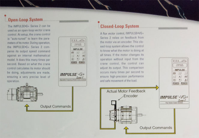 Open Loop / Closed Loop System